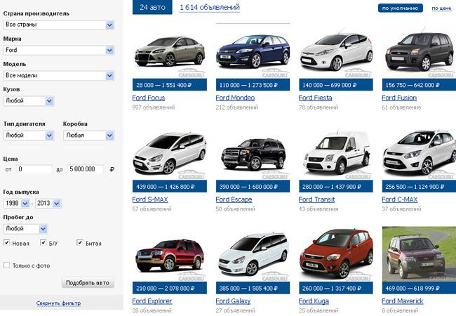 Автосалоны по продаже подержанных авто москва автосалону в москве требуется