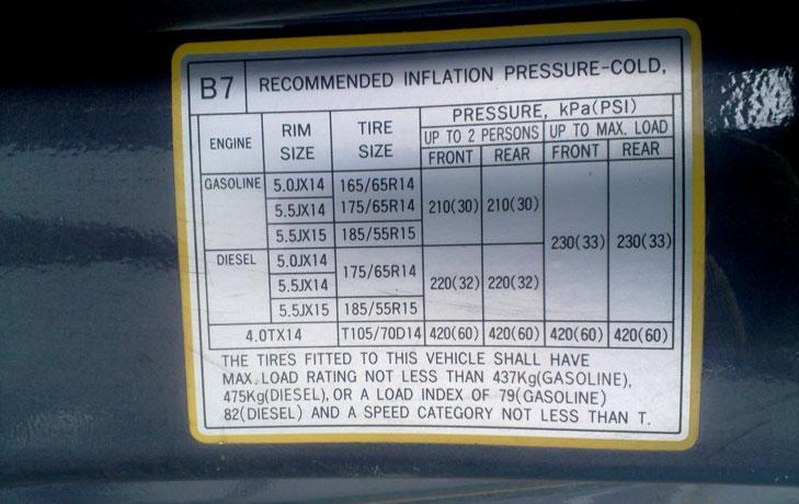 Часто таблицу оптимального давления размещают на лючке бензобака