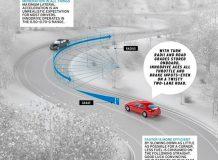 Принцип работы системы InnoDrive от Porsche
