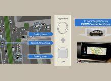 Принцип работы Dynamic Parking Prediction