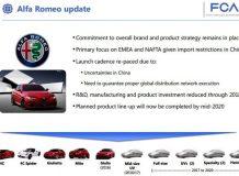 План выпуска новых моделей Alfa Romeo