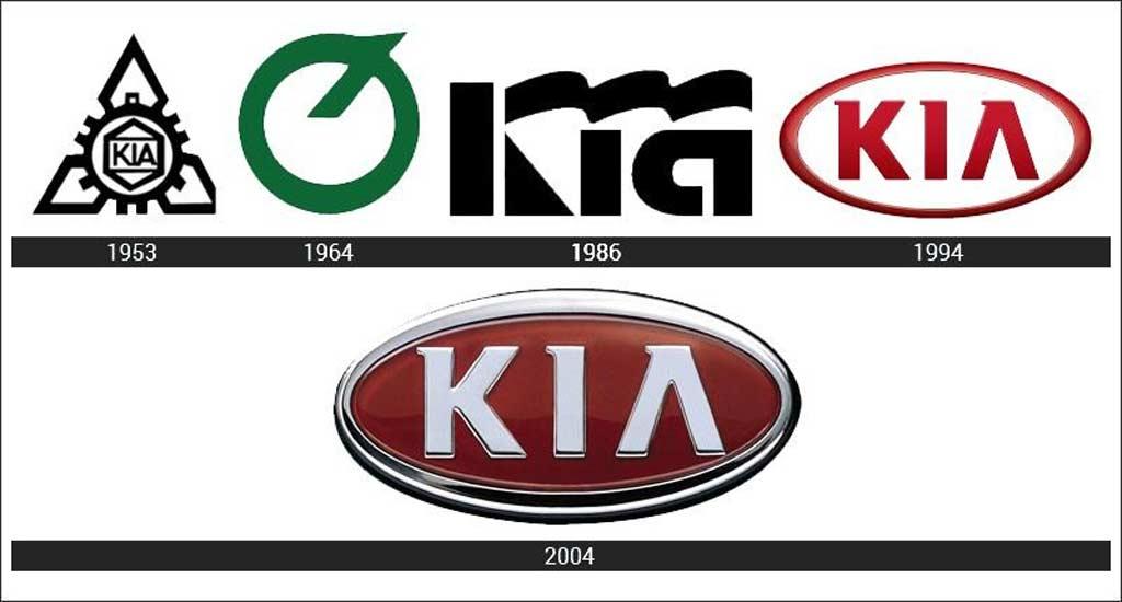 Эволюция логотипов KIA