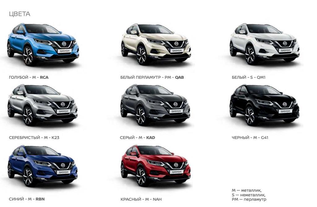 Цвета кузова Nissan Qashqai