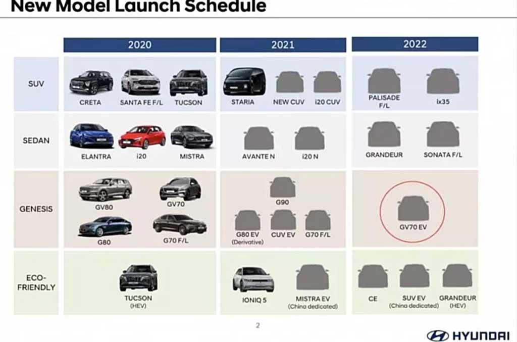 Hyundai Palisade только появился в России: но в компании уже готовят рестайлинг